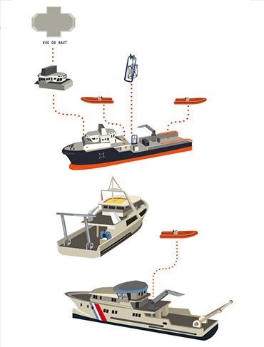 illustration bateaux