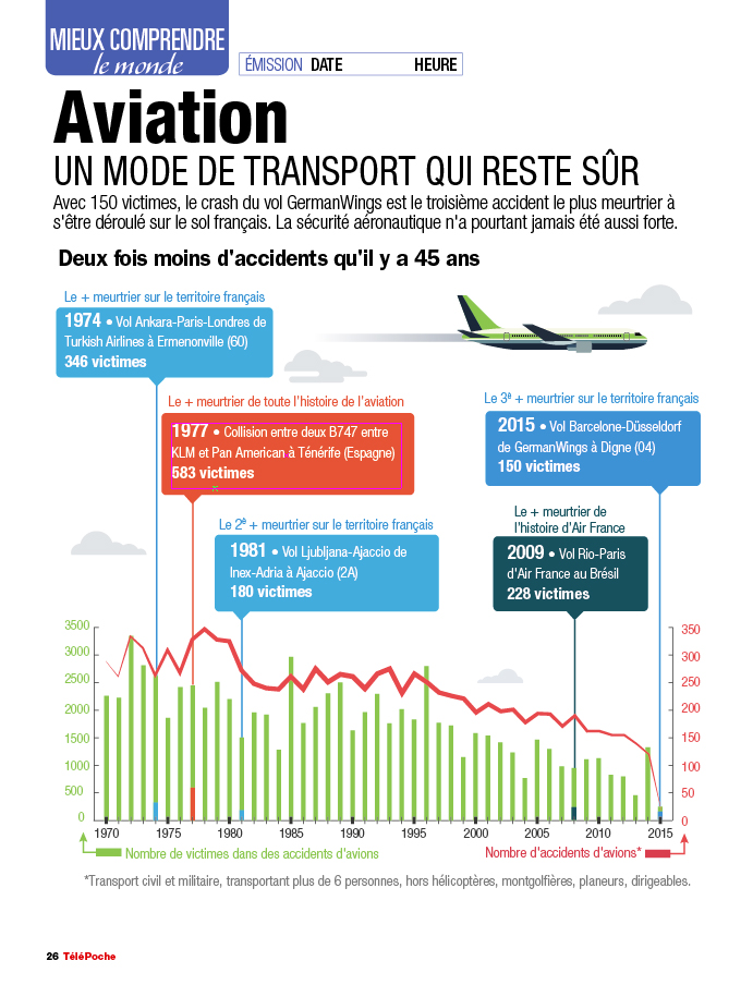 infographie_by_Cedric-AUDINOT-aviation