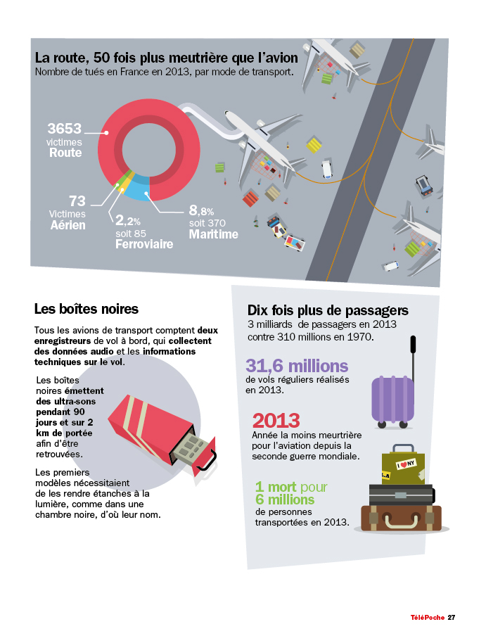 infographie_by_Cedric-AUDINOT-aviation2