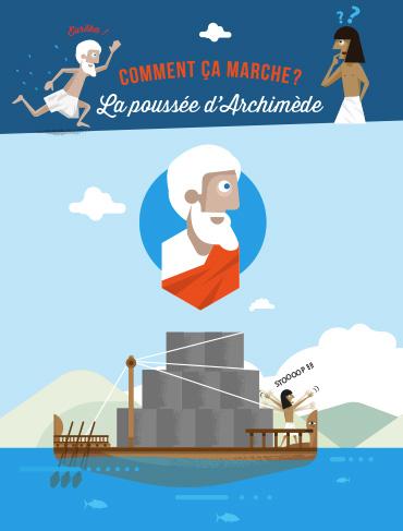 infographie Gallimard jeunesse