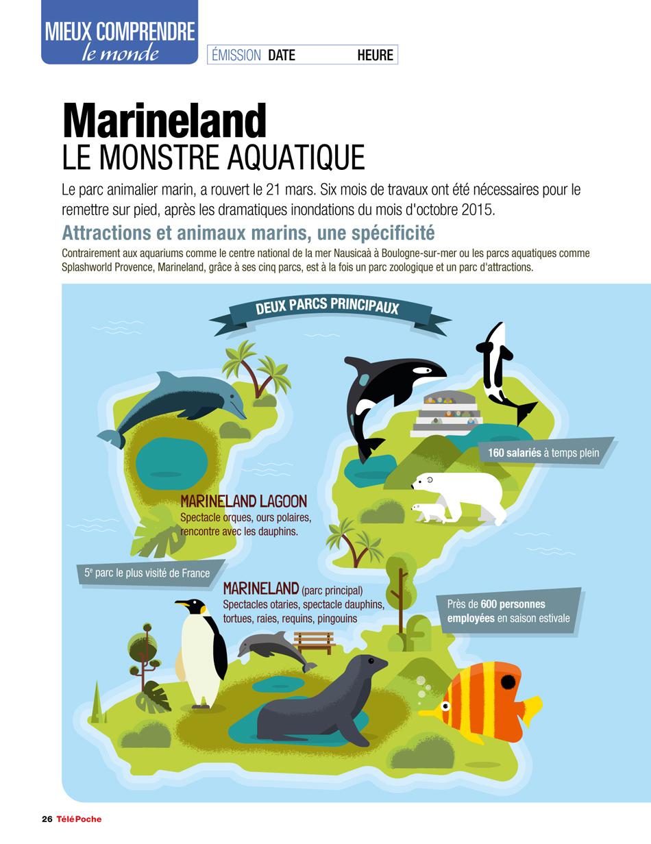 TELESTAR_MONDADORI_infographie_cartographie_Marineland_by_Cedric-AUDINOT