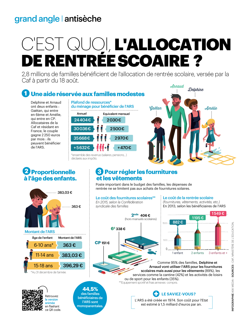 infographie_parisien_magazine_allocation-de-rentree-scolaire-ARS_by_Cedric-AUDINOT
