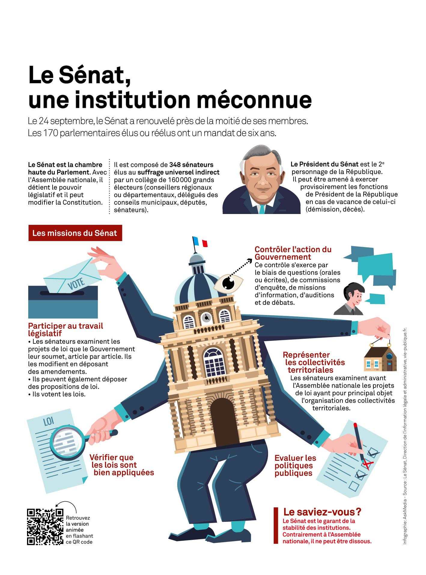 infographie_Senat_LeParisienMag_by_Cedric_Audinot