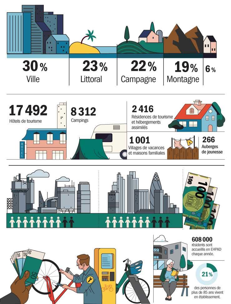 quelques infographies Presse